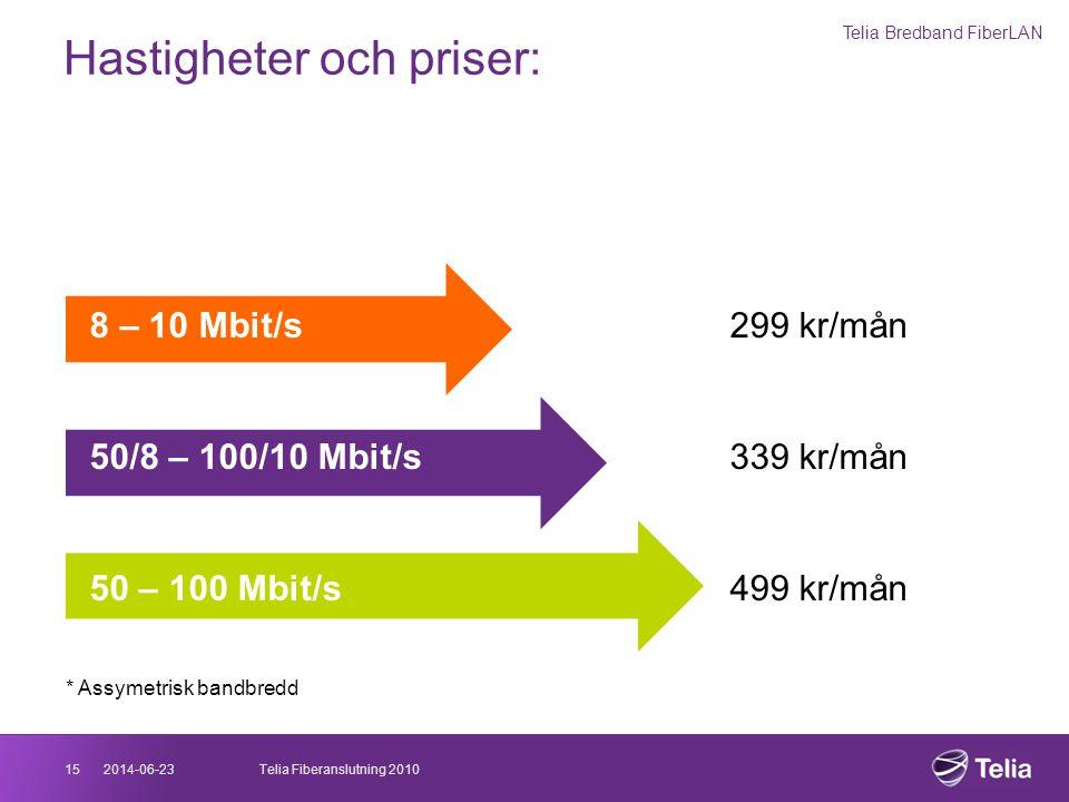 2014-06-2315Telia Fiberanslutning 2010 Hastigheter och priser: Telia Bredband FiberLAN * Assymetrisk bandbredd 0,20 – 0,25 Mbit/sej valbart 8 – 10 Mbi