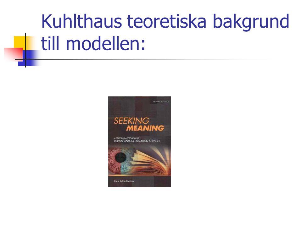 Kuhlthaus teoretiska bakgrund till modellen: