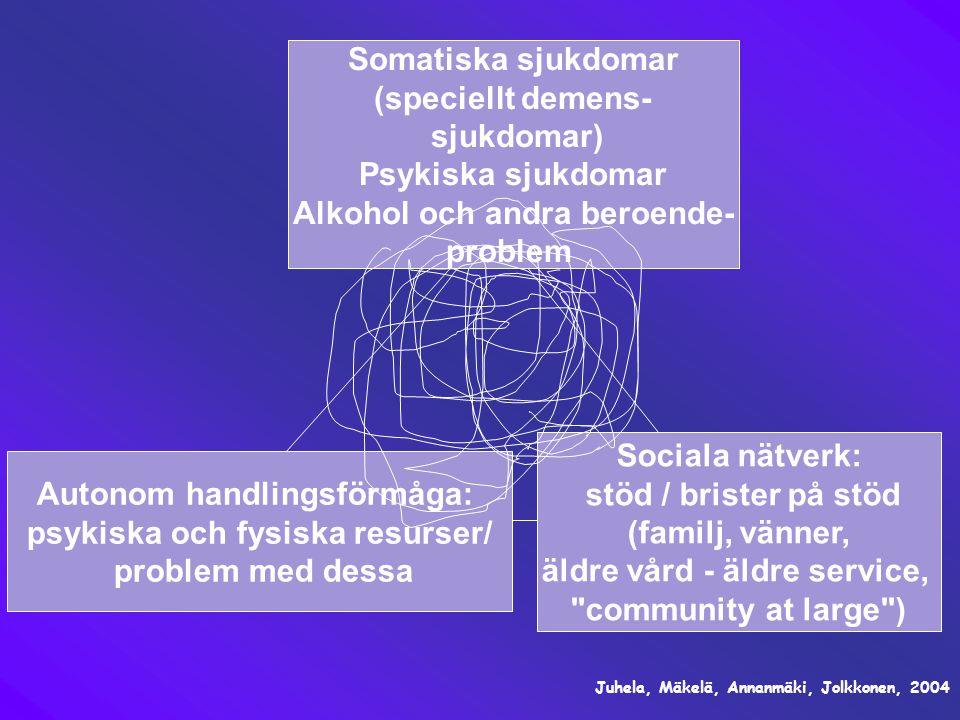 Autonom handlingsförmåga: psykiska och fysiska resurser/ problem med dessa Sociala nätverk: stöd / brister på stöd (familj, vänner, äldre vård - äldre