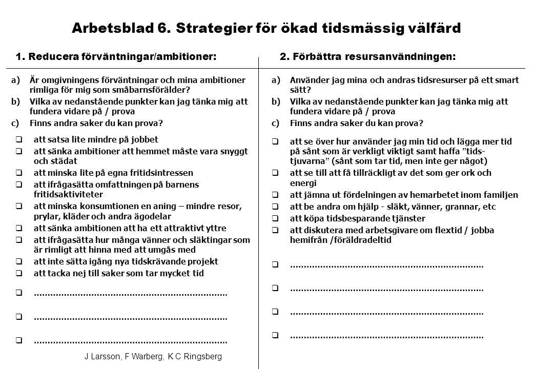 1.Reducera förväntningar/ambitioner: Arbetsblad 6.