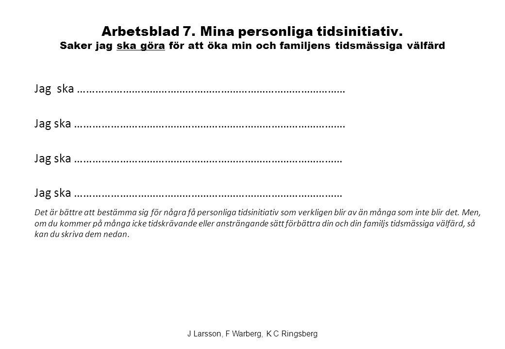 Arbetsblad 7.Mina personliga tidsinitiativ.