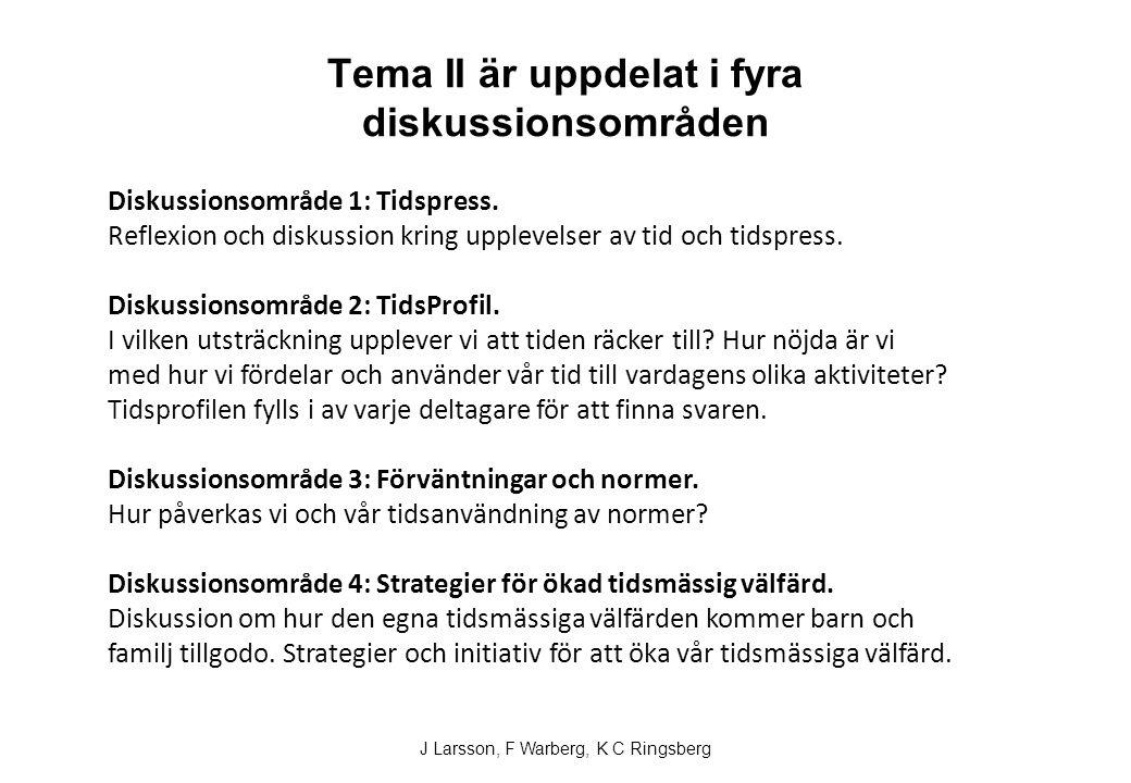 Tabell 1.Nordiska föräldrars upplevelse av tidspress i vardagen.