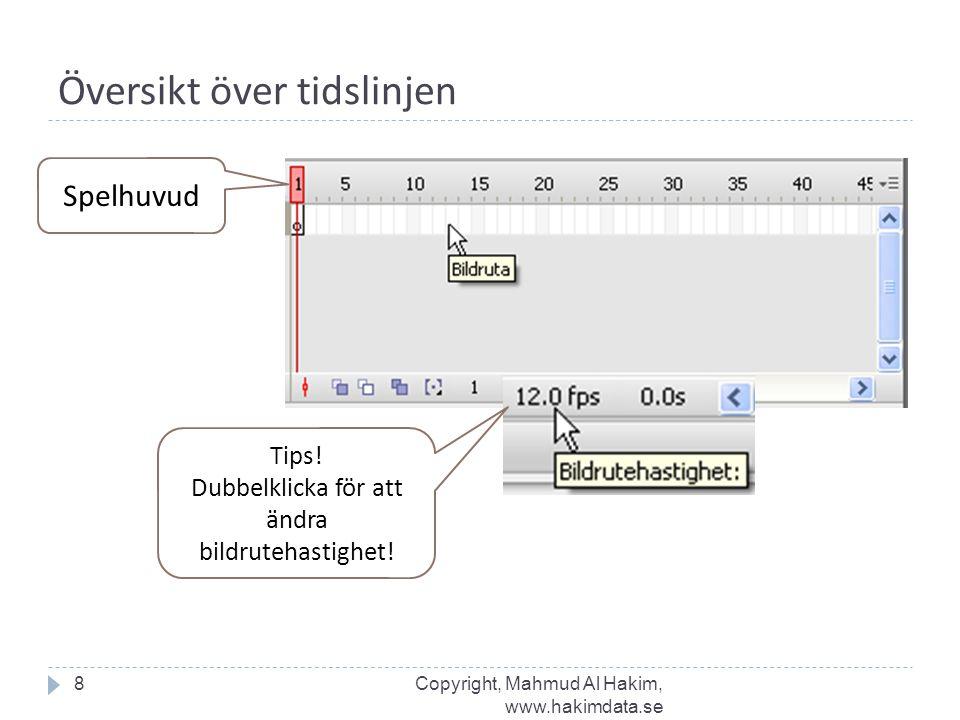 Översikt över tidslinjen 8 Spelhuvud Tips! Dubbelklicka för att ändra bildrutehastighet! Copyright, Mahmud Al Hakim, www.hakimdata.se