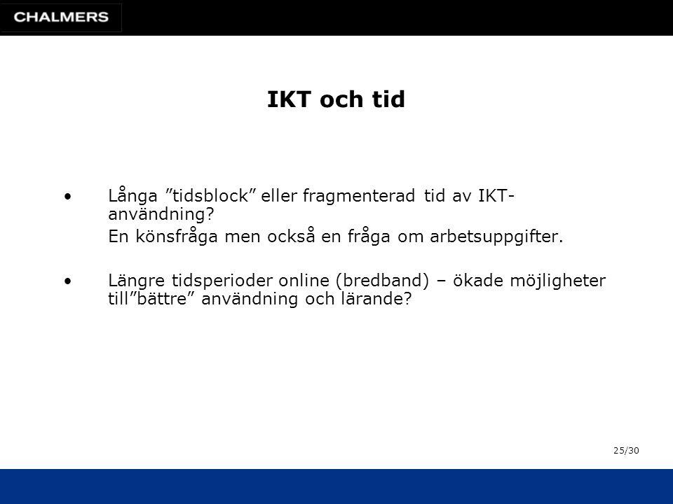 IKT och tid •Långa tidsblock eller fragmenterad tid av IKT- användning.