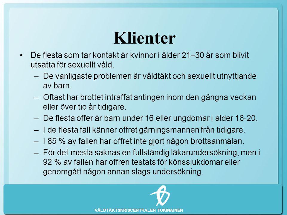 VÅLDTÄKTSKRISCENTRALEN TUKINAINEN Klienter •De flesta som tar kontakt är kvinnor i ålder 21–30 år som blivit utsatta för sexuellt våld. –De vanligaste