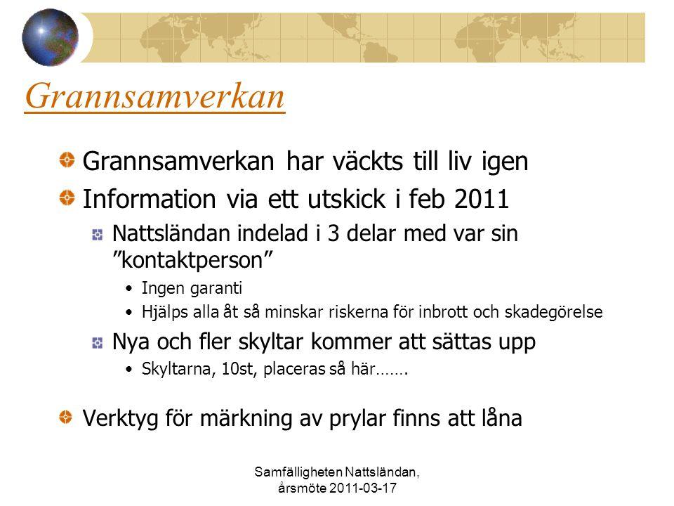 Samfälligheten Nattsländan, årsmöte 2011-03-17 Grannsamverkan Grannsamverkan har väckts till liv igen Information via ett utskick i feb 2011 Nattsländ