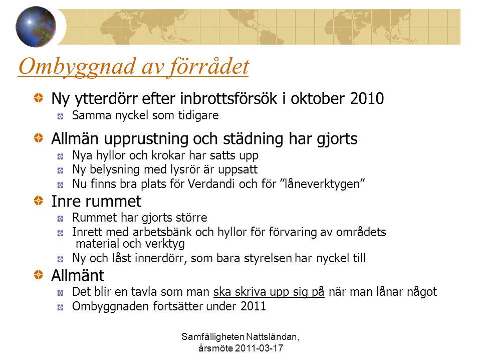 Samfälligheten Nattsländan, årsmöte 2011-03-17 Ombyggnad av förrådet Ny ytterdörr efter inbrottsförsök i oktober 2010 Samma nyckel som tidigare Allmän