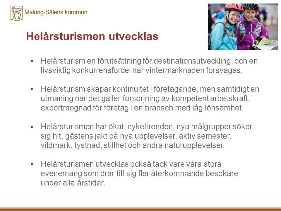 Helårsturismen utvecklas  Helårsturism en förutsättning för destinationsutveckling, och en livsviktig konkurrensfördel när vintermarknaden försvagas.