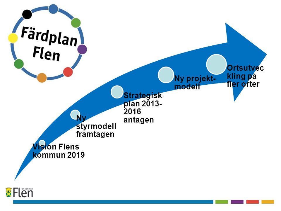 Vision Flens kommun 2019 Ny styrmodell framtagen Strategisk plan 2013- 2016 antagen Ny projekt- modell Ortsutvec kling på fler orter