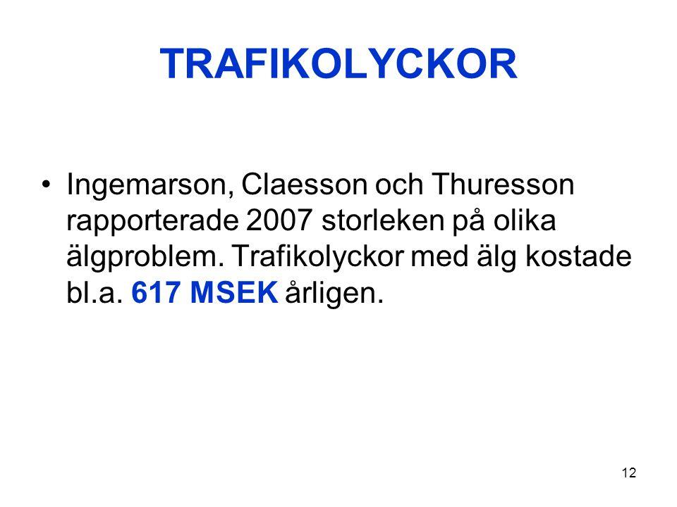 12 TRAFIKOLYCKOR •Ingemarson, Claesson och Thuresson rapporterade 2007 storleken på olika älgproblem. Trafikolyckor med älg kostade bl.a. 617 MSEK årl