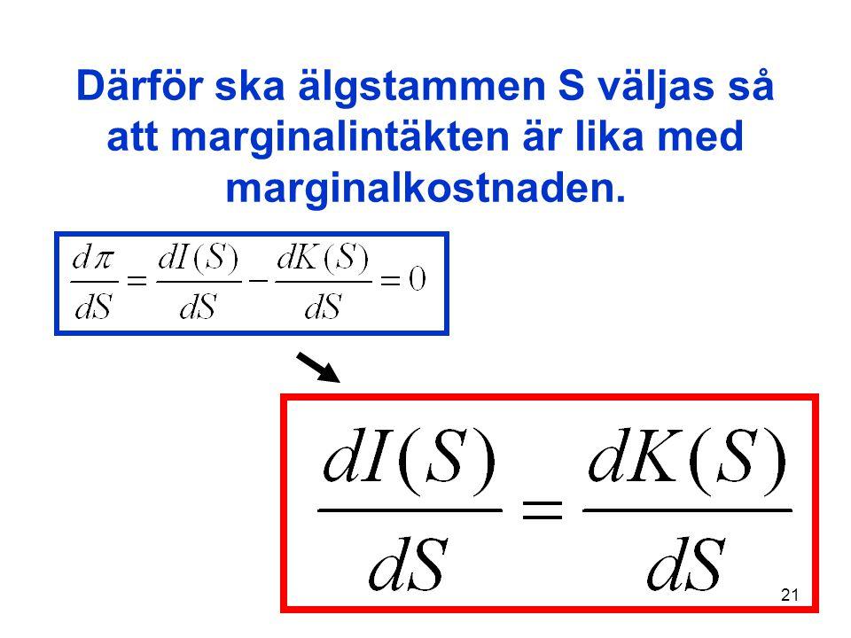 21 Därför ska älgstammen S väljas så att marginalintäkten är lika med marginalkostnaden.