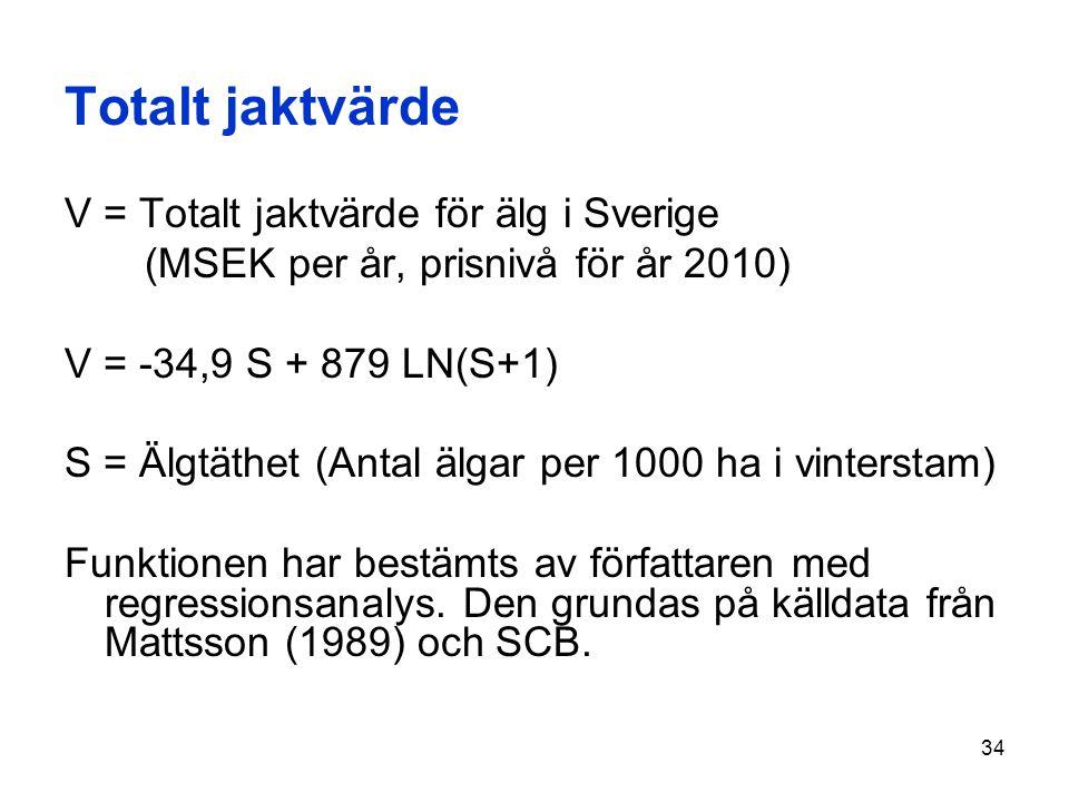 34 Totalt jaktvärde V = Totalt jaktvärde för älg i Sverige (MSEK per år, prisnivå för år 2010) V = -34,9 S + 879 LN(S+1) S = Älgtäthet (Antal älgar pe