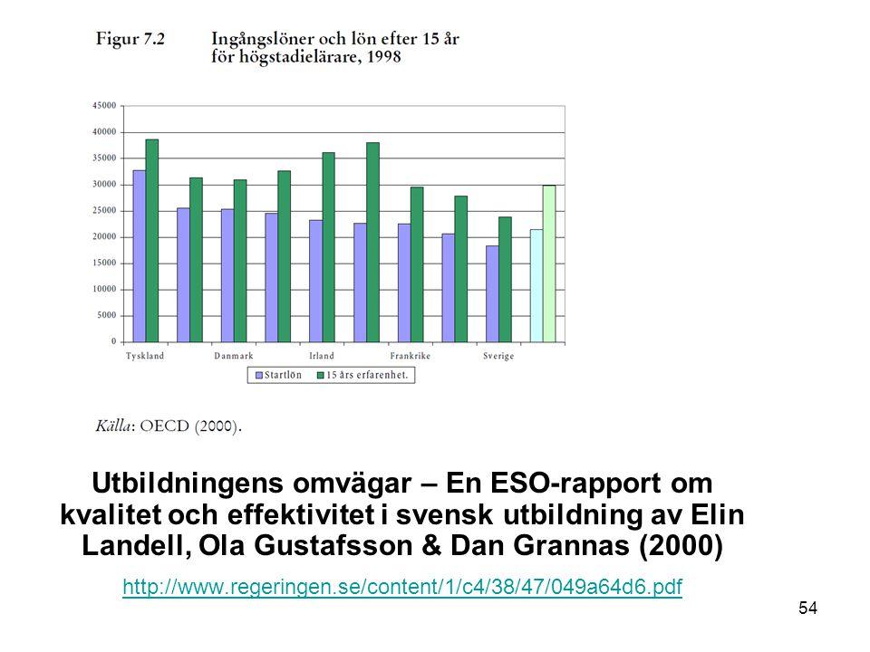 54 Utbildningens omvägar – En ESO-rapport om kvalitet och effektivitet i svensk utbildning av Elin Landell, Ola Gustafsson & Dan Grannas (2000) http:/