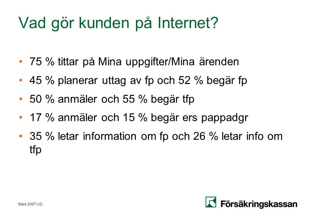 Mars 2007 (v2) Vad gör kunden på Internet? •75 % tittar på Mina uppgifter/Mina ärenden •45 % planerar uttag av fp och 52 % begär fp •50 % anmäler och