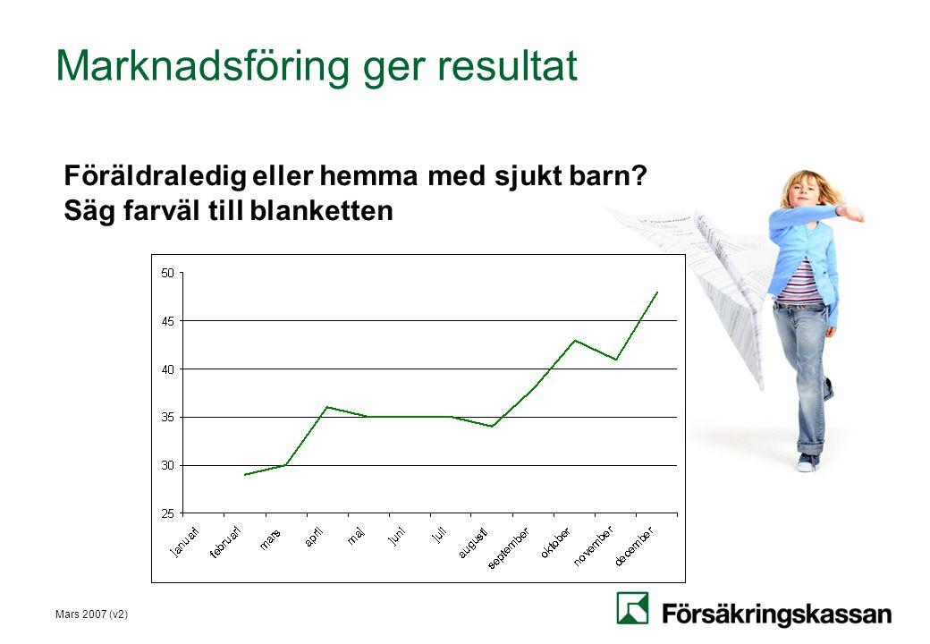 Mars 2007 (v2) Marknadsföring ger resultat Föräldraledig eller hemma med sjukt barn? Säg farväl till blanketten