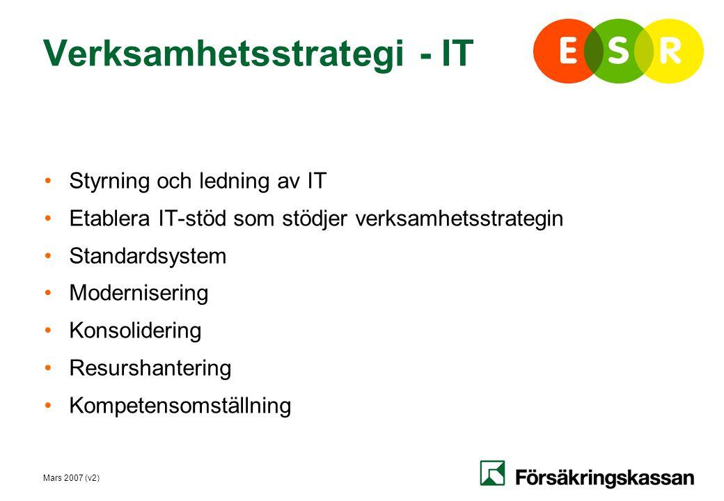 Mars 2007 (v2) Verksamhetsstrategi - IT •Styrning och ledning av IT •Etablera IT-stöd som stödjer verksamhetsstrategin •Standardsystem •Modernisering