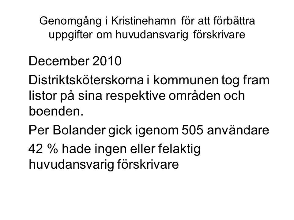 Genomgång i Kristinehamn för att förbättra uppgifter om huvudansvarig förskrivare December 2010 Distriktsköterskorna i kommunen tog fram listor på sin