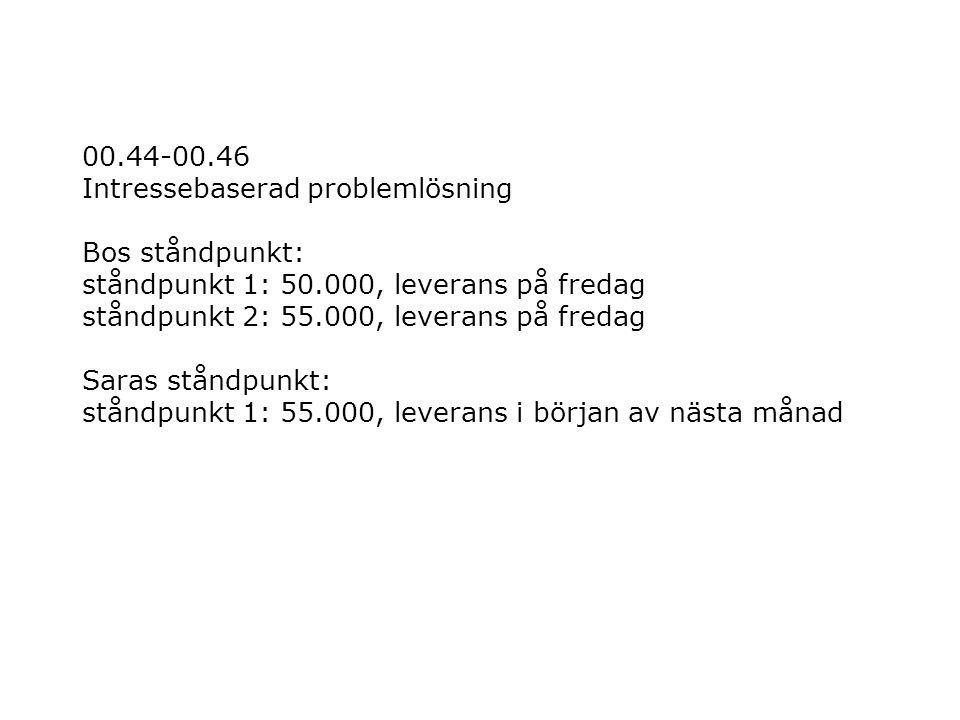00.44-00.46 Intressebaserad problemlösning Bos ståndpunkt: ståndpunkt 1: 50.000, leverans på fredag ståndpunkt 2: 55.000, leverans på fredag Saras stå