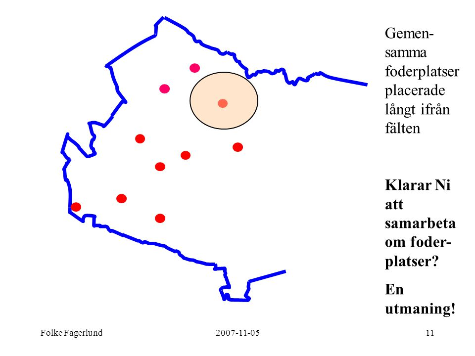 Folke Fagerlund2007-11-0511 Gemen- samma foderplatser placerade långt ifrån fälten Klarar Ni att samarbeta om foder- platser? En utmaning!