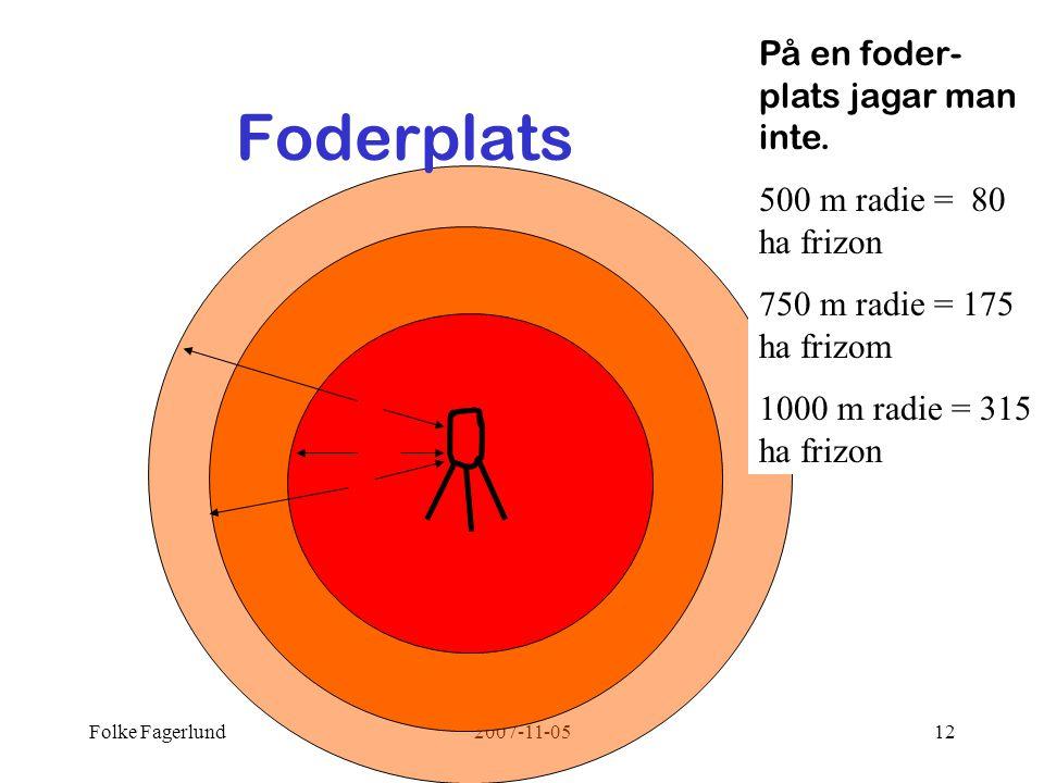 Folke Fagerlund2007-11-0512 Foderplats På en foder- plats jagar man inte.