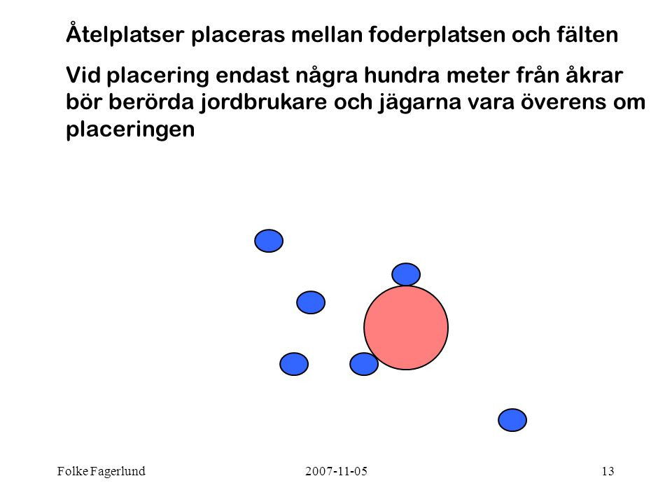 Folke Fagerlund2007-11-0513 Åtelplatser placeras mellan foderplatsen och fälten Vid placering endast några hundra meter från åkrar bör berörda jordbrukare och jägarna vara överens om placeringen