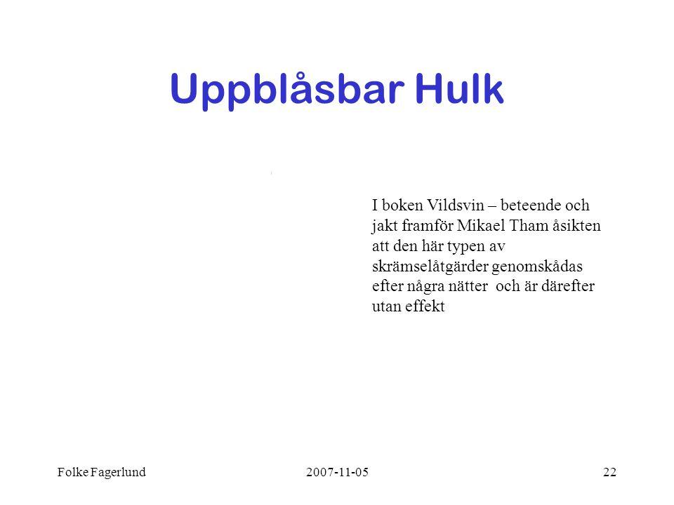 Folke Fagerlund2007-11-0522 Uppblåsbar Hulk I boken Vildsvin – beteende och jakt framför Mikael Tham åsikten att den här typen av skrämselåtgärder genomskådas efter några nätter och är därefter utan effekt