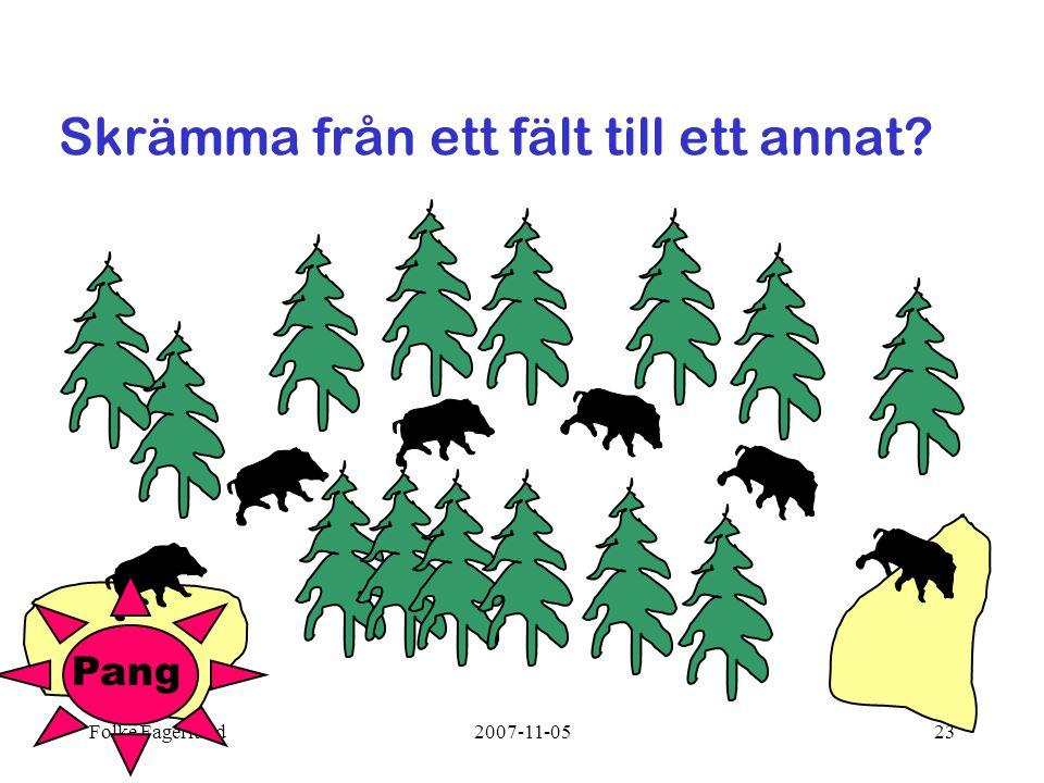 Folke Fagerlund2007-11-0523 Skrämma från ett fält till ett annat? Pang