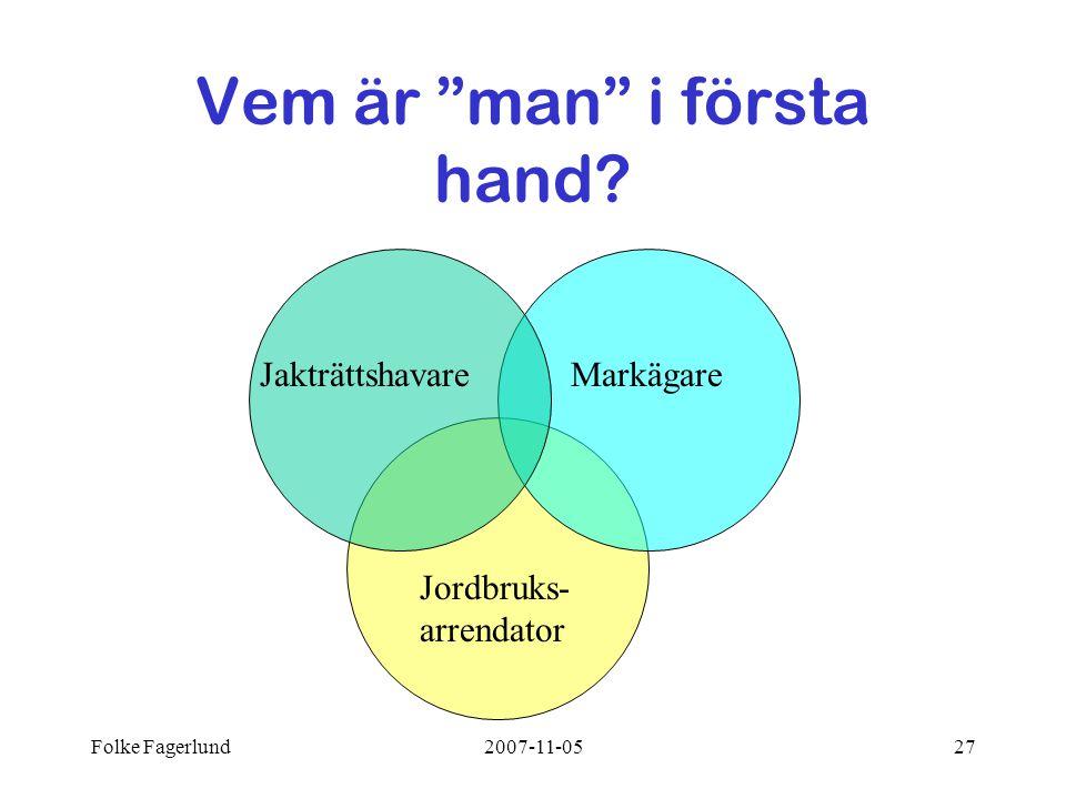 """Folke Fagerlund2007-11-0527 Vem är """"man"""" i första hand? JakträttshavareMarkägare Jordbruks- arrendator"""