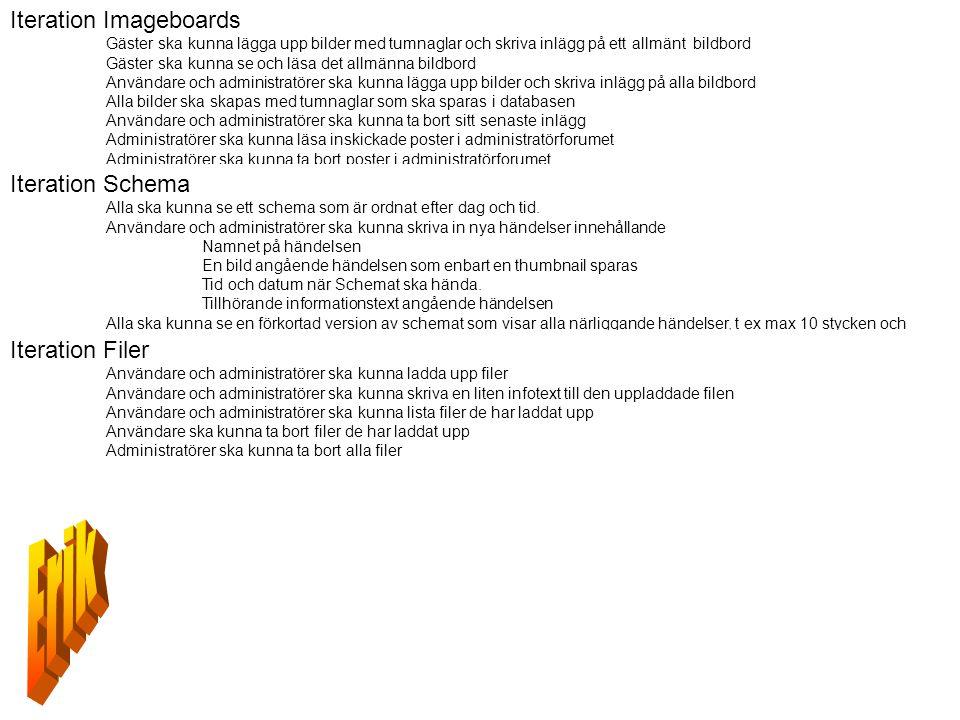 Iteration Imageboards Gäster ska kunna lägga upp bilder med tumnaglar och skriva inlägg på ett allmänt bildbord Gäster ska kunna se och läsa det allmänna bildbord Användare och administratörer ska kunna lägga upp bilder och skriva inlägg på alla bildbord Alla bilder ska skapas med tumnaglar som ska sparas i databasen Användare och administratörer ska kunna ta bort sitt senaste inlägg Administratörer ska kunna läsa inskickade poster i administratörforumet Administratörer ska kunna ta bort poster i administratörforumet Iteration Schema Alla ska kunna se ett schema som är ordnat efter dag och tid.