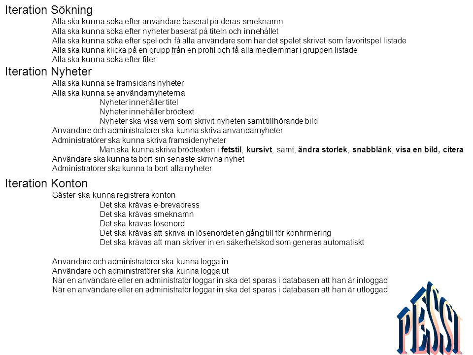 Iteration Sökning Alla ska kunna söka efter användare baserat på deras smeknamn Alla ska kunna söka efter nyheter baserat på titeln och innehållet Alla ska kunna söka efter spel och få alla användare som har det spelet skrivet som favoritspel listade Alla ska kunna klicka på en grupp från en profil och få alla medlemmar i gruppen listade Alla ska kunna söka efter filer Iteration Konton Gäster ska kunna registrera konton Det ska krävas e-brevadress Det ska krävas smeknamn Det ska krävas lösenord Det ska krävas att skriva in lösenordet en gång till för konfirmering Det ska krävas att man skriver in en säkerhetskod som generas automatiskt Användare och administratörer ska kunna logga in Användare och administratörer ska kunna logga ut När en användare eller en administratör loggar in ska det sparas i databasen att han är inloggad När en användare eller en administratör loggar in ska det sparas i databasen att han är utloggad Iteration Nyheter Alla ska kunna se framsidans nyheter Alla ska kunna se användarnyheterna Nyheter innehåller titel Nyheter innehåller brödtext Nyheter ska visa vem som skrivit nyheten samt tillhörande bild Användare och administratörer ska kunna skriva användarnyheter Administratörer ska kunna skriva framsidenyheter Man ska kunna skriva brödtexten i fetstil, kursivt, samt, ändra storlek, snabblänk, visa en bild, citera Användare ska kunna ta bort sin senaste skrivna nyhet Administratörer ska kunna ta bort alla nyheter