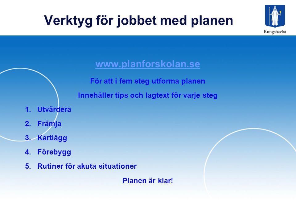 Verktyg för jobbet med planen www.planforskolan.se För att i fem steg utforma planen Innehåller tips och lagtext för varje steg 1.Utvärdera 2.Främja 3.Kartlägg 4.Förebygg 5.Rutiner för akuta situationer Planen är klar!