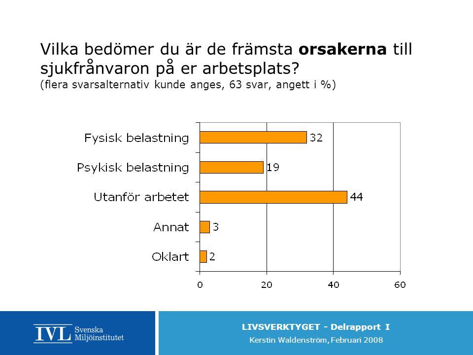 LIVSVERKTYGET - Delrapport I Kerstin Waldenström, Februari 2008 Vilka bedömer du är de främsta orsakerna till sjukfrånvaron på er arbetsplats.