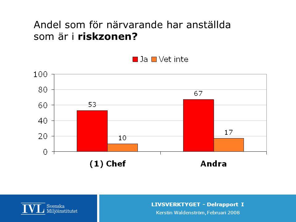 LIVSVERKTYGET - Delrapport I Kerstin Waldenström, Februari 2008 Andel som för närvarande har anställda som är i riskzonen