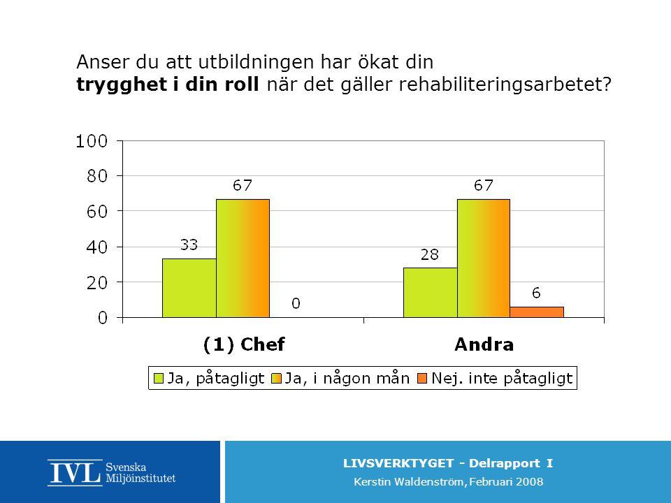 LIVSVERKTYGET - Delrapport I Kerstin Waldenström, Februari 2008 Anser du att utbildningen har ökat din trygghet i din roll när det gäller rehabiliteringsarbetet