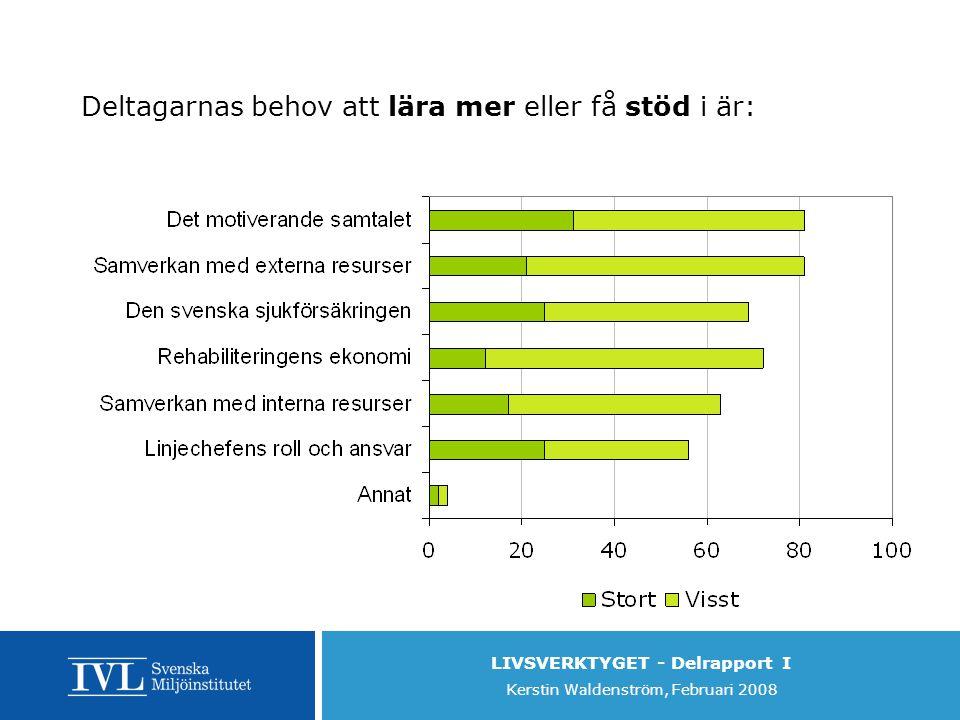 LIVSVERKTYGET - Delrapport I Kerstin Waldenström, Februari 2008 Deltagarnas behov att lära mer eller få stöd i är: