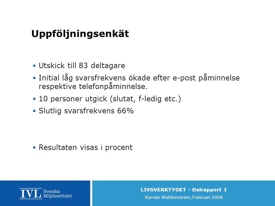 LIVSVERKTYGET - Delrapport I Kerstin Waldenström, Februari 2008 Uppföljningsenkät  Utskick till 83 deltagare  Initial låg svarsfrekvens ökade efter e-post påminnelse respektive telefonpåminnelse.