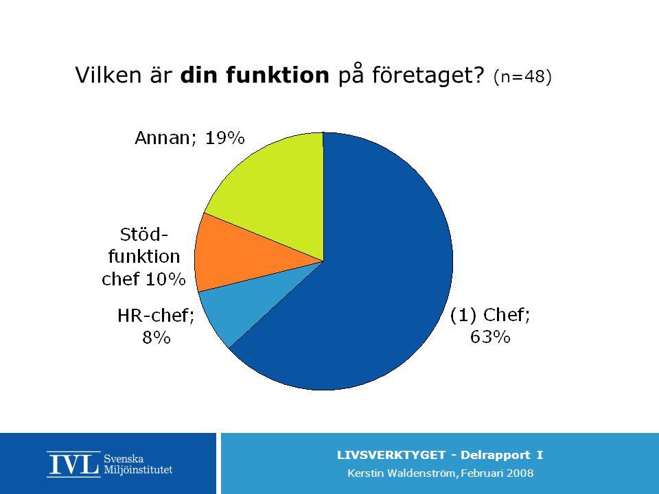 LIVSVERKTYGET - Delrapport I Kerstin Waldenström, Februari 2008 Vilken är din funktion på företaget.