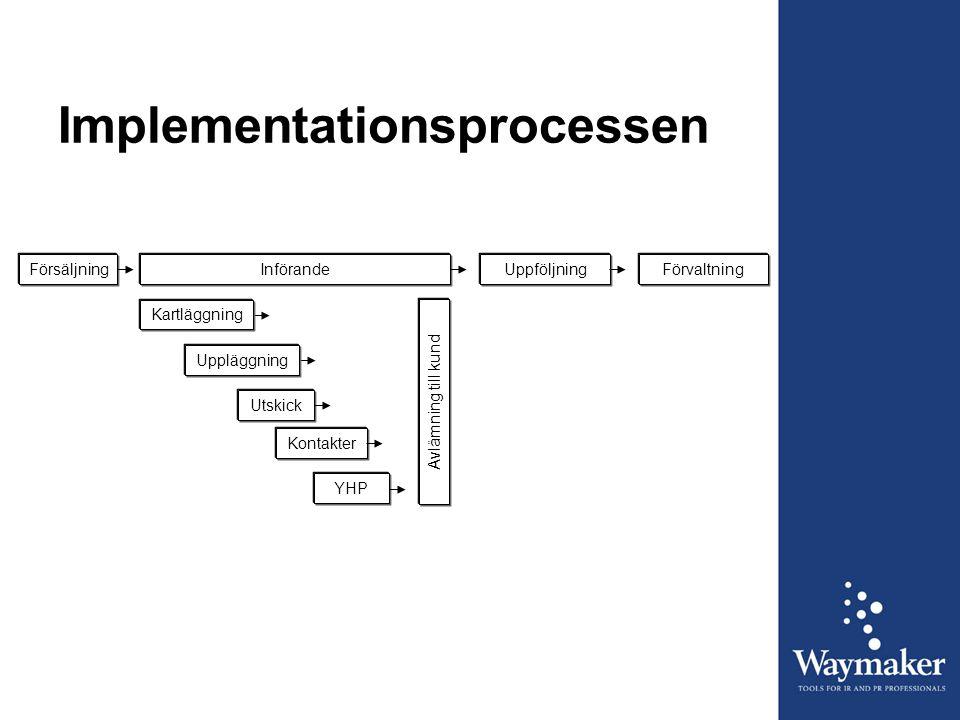 Implementationsprocessen Införande Kontakter UtskickFörsäljningKartläggningUppläggning Avlämning till kund Förvaltning Uppföljning YHP