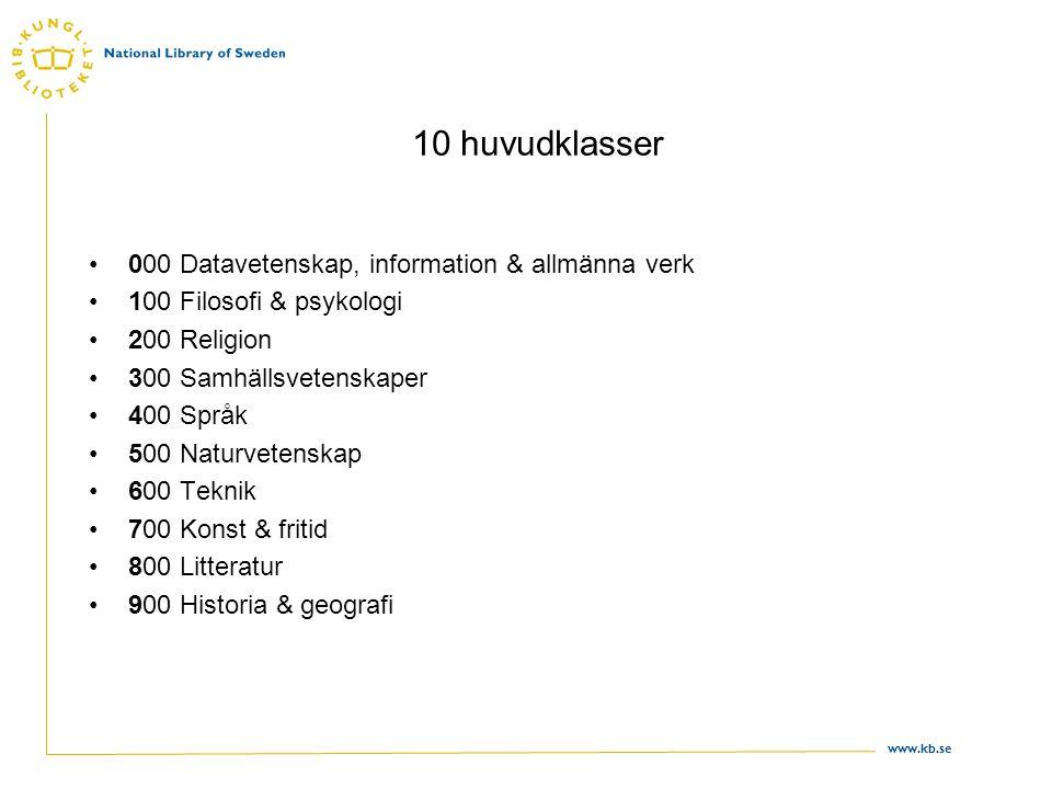 www.kb.se 10 huvudklasser •000 Datavetenskap, information & allmänna verk •100 Filosofi & psykologi •200 Religion •300 Samhällsvetenskaper •400 Språk