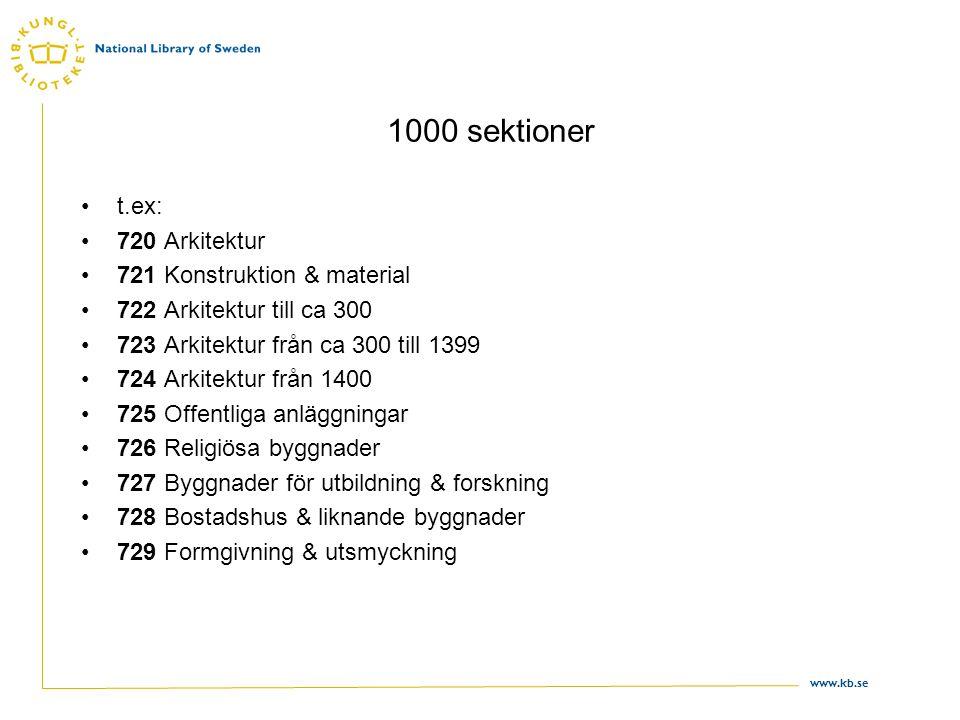 www.kb.se 1000 sektioner •t.ex: •720 Arkitektur •721 Konstruktion & material •722 Arkitektur till ca 300 •723 Arkitektur från ca 300 till 1399 •724 Ar