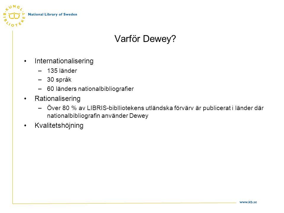 www.kb.se Varför Dewey? •Internationalisering –135 länder –30 språk –60 länders nationalbibliografier •Rationalisering –Över 80 % av LIBRIS-biblliotek