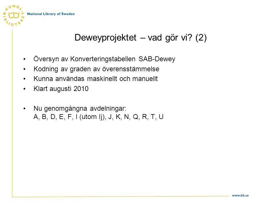 Deweyprojektet – vad gör vi? (2) •Översyn av Konverteringstabellen SAB-Dewey •Kodning av graden av överensstämmelse •Kunna användas maskinellt och man