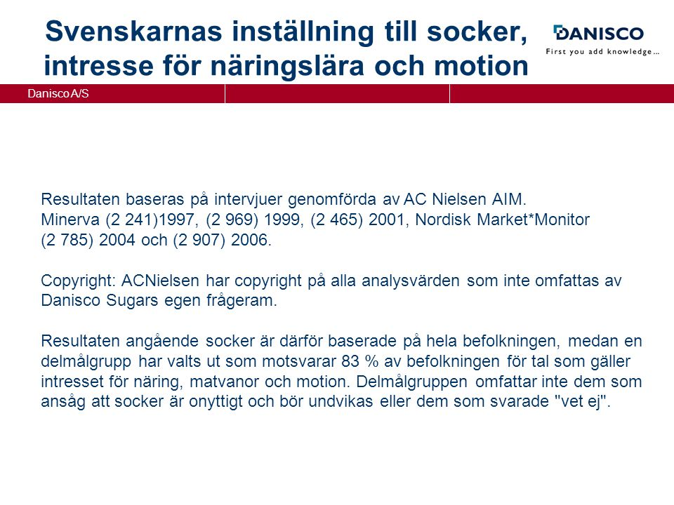 Danisco A/S Motionsvanor 2006 indelat efter vikt BMI (Body Mass Index)