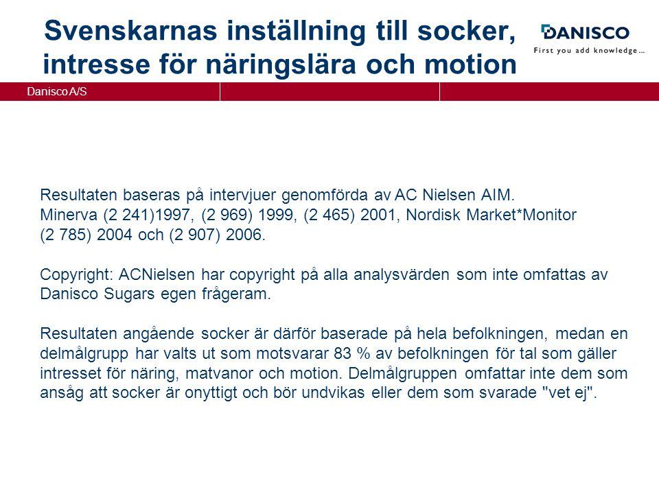 Danisco A/S Svenskarnas inställning till socker, intresse för näringslära och motion Resultaten baseras på intervjuer genomförda av AC Nielsen AIM.