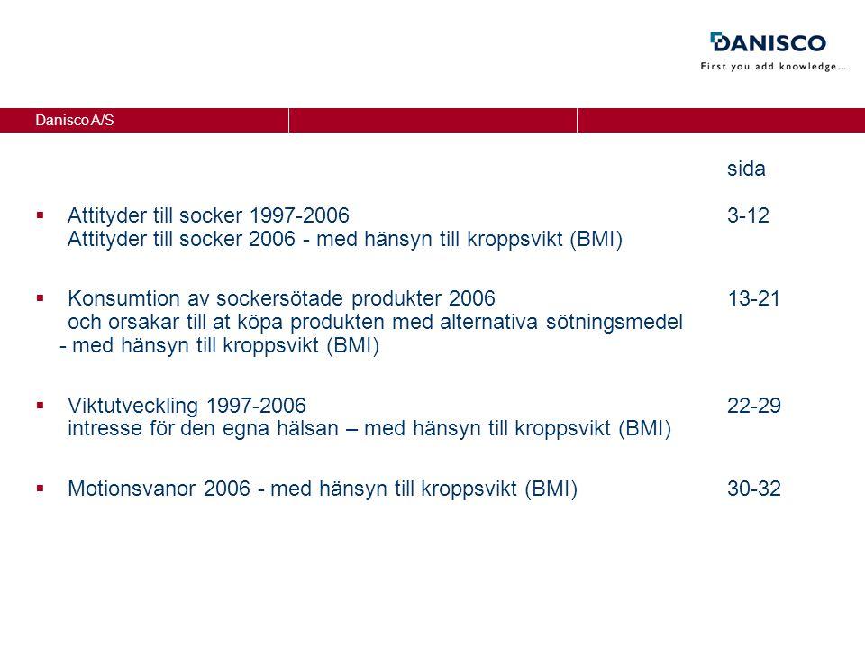 Danisco A/S sida  Attityder till socker 1997-20063-12 Attityder till socker 2006 - med hänsyn till kroppsvikt (BMI)  Konsumtion av sockersötade produkter 200613-21 och orsakar till at köpa produkten med alternativa sötningsmedel - med hänsyn till kroppsvikt (BMI)  Viktutveckling 1997-2006 22-29 intresse för den egna hälsan – med hänsyn till kroppsvikt (BMI)  Motionsvanor 2006 - med hänsyn till kroppsvikt (BMI)30-32