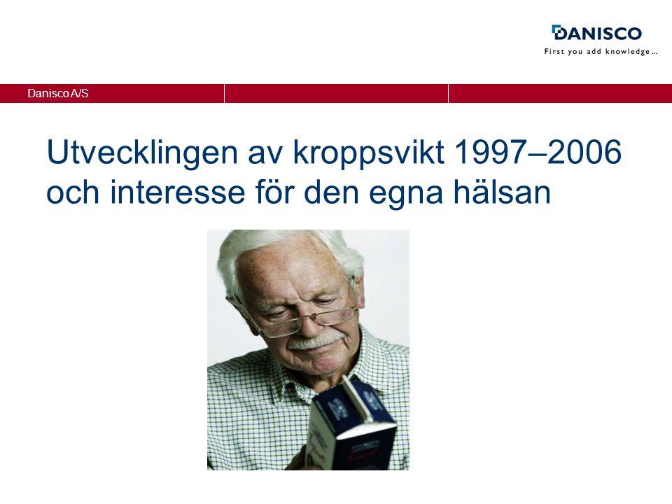 Danisco A/S Utvecklingen av kroppsvikt 1997–2006 och interesse för den egna hälsan