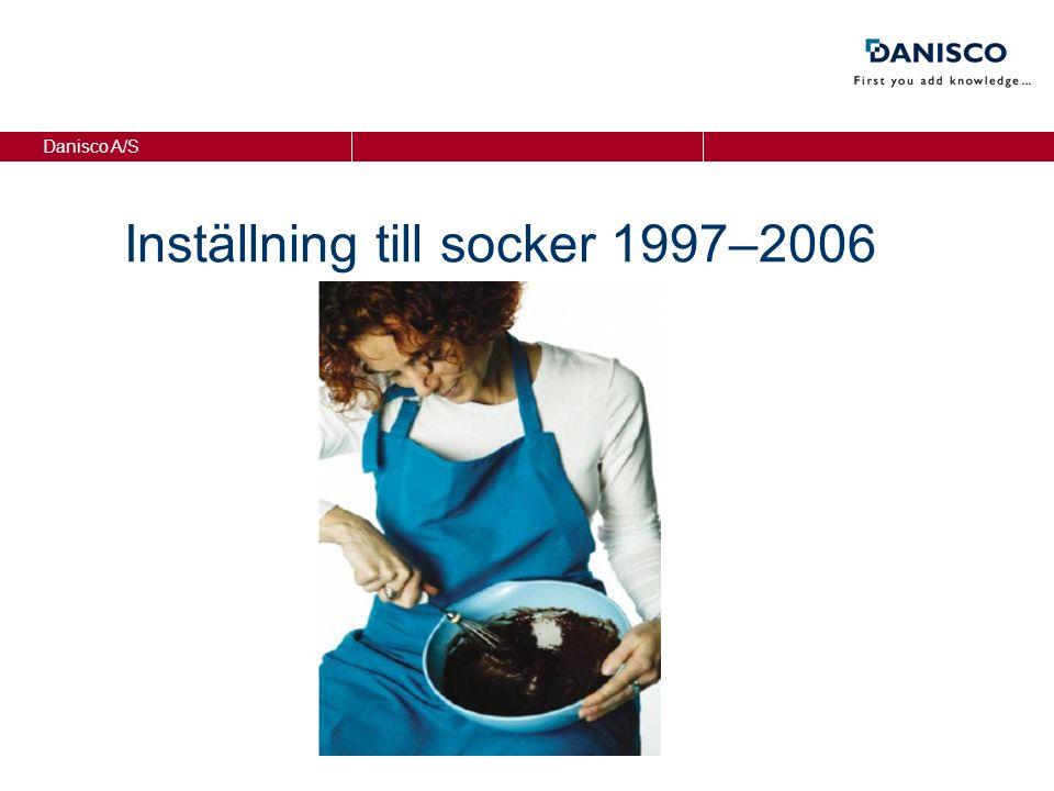 Danisco A/S Inställning till socker 1997–2006