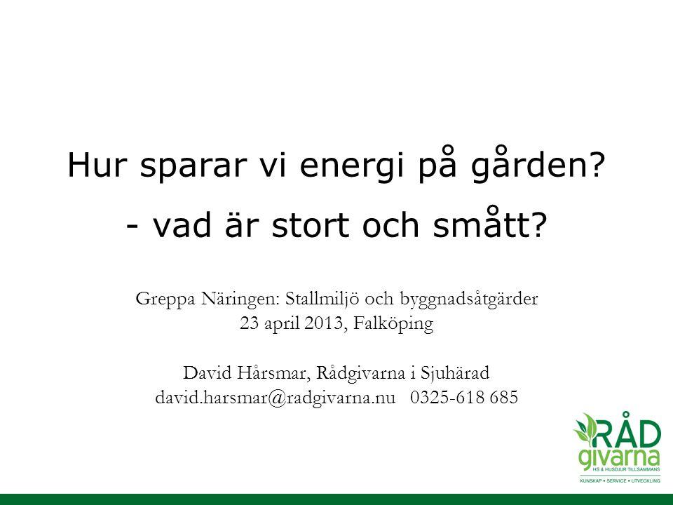 Greppa Näringen: Stallmiljö och byggnadsåtgärder 23 april 2013, Falköping David Hårsmar, Rådgivarna i Sjuhärad david.harsmar@radgivarna.nu 0325-618 68