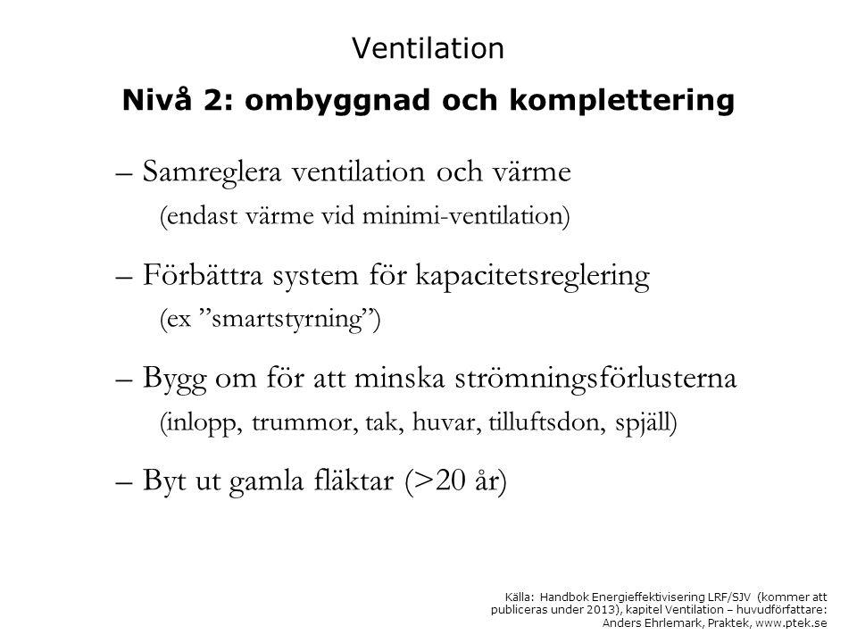 Ventilation Nivå 2: ombyggnad och komplettering –Samreglera ventilation och värme (endast värme vid minimi-ventilation) –Förbättra system för kapacite