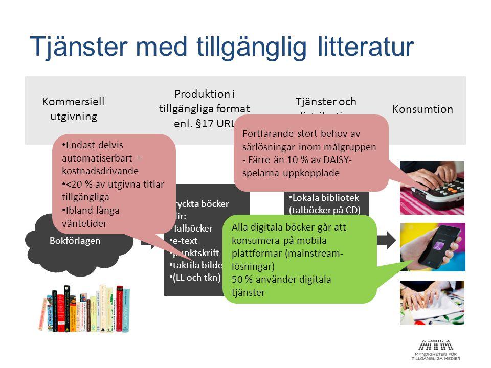 Tjänster med tillgänglig litteratur Produktion i tillgängliga format enl. §17 URL Kommersiell utgivning Tjänster och distribution Konsumtion Bokförlag